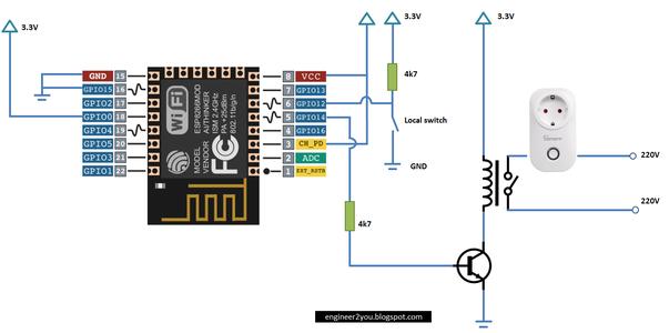 Make Control PCB