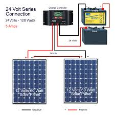 Connecting Multiple Solar Panels