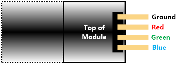 RGB LED Module Specification