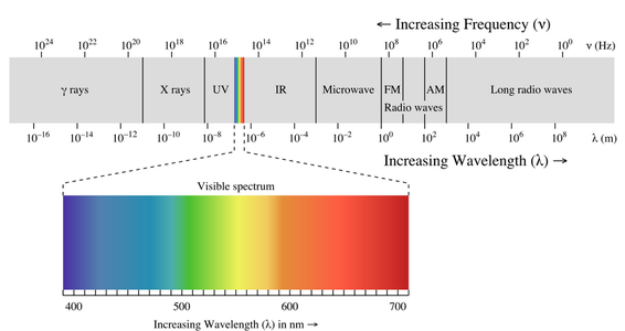 Principle of the Phosporescent Persistance of Vision