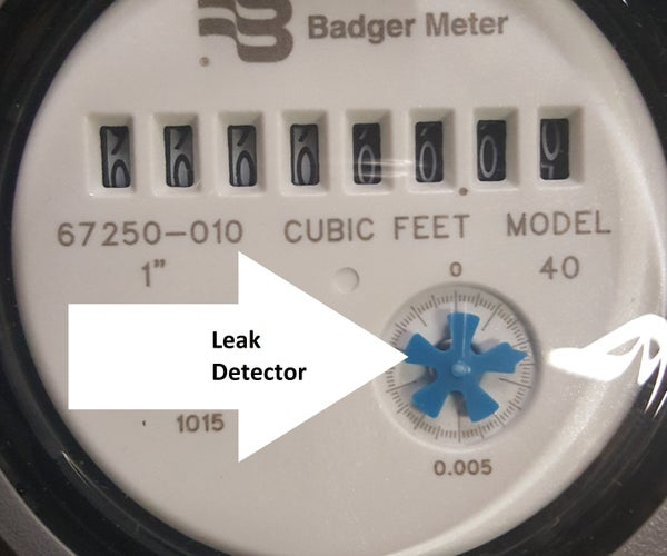 How to Check a Water Meter for a Leak