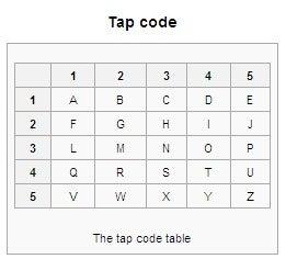 Tap Codes