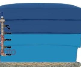 Automatização De Reservatório De Água Residencial