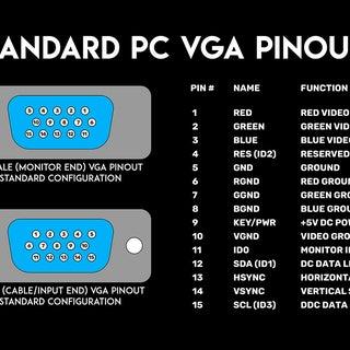 STANDARD VGA PINOUTS.jpg