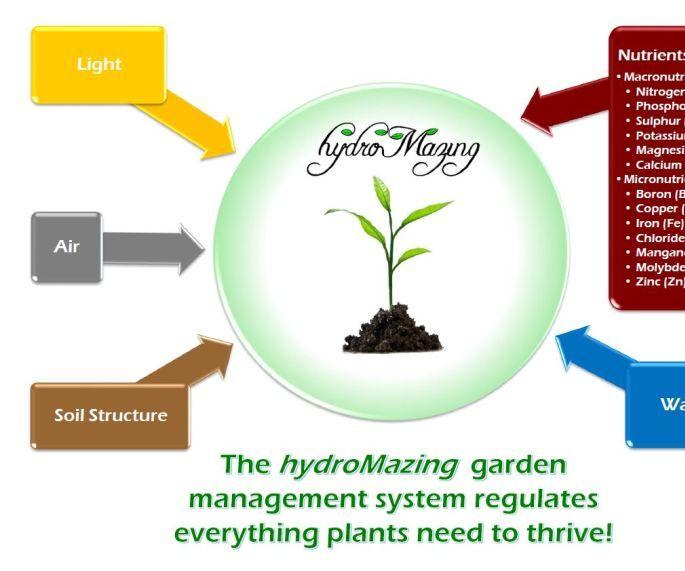 Smart Gardening System