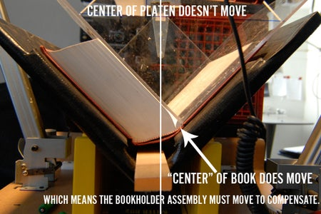 Bookholder: Introduction and Design Issues