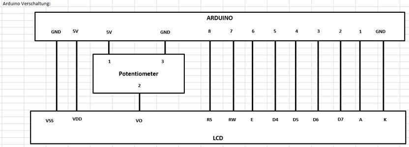 Zeit, Berechnung, SD, LCD