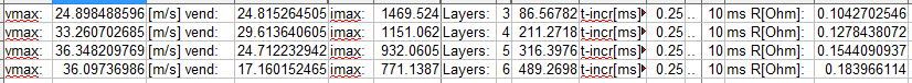 Optimizing Layer Count