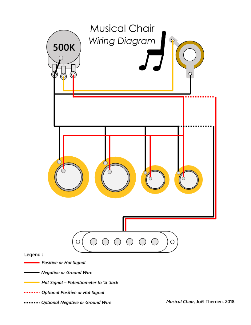 Pickup Installation and Wiring