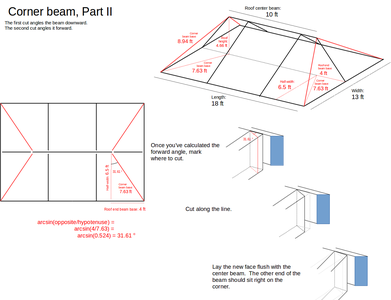 Angle-cut the Corner Beams for the Roof