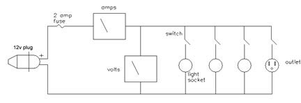 Build a Meter and Light Display