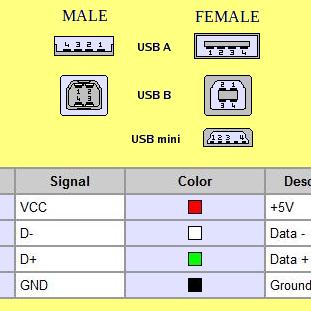 USB.M-F.png