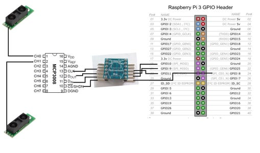 Add Supporting Circuitry (MCP3008)