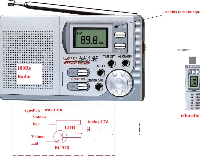 Easy 2$ Radio  WalkieTalkie