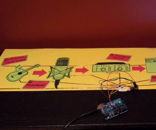 Signal Flow Poster (with Chibitronics and Arduino)