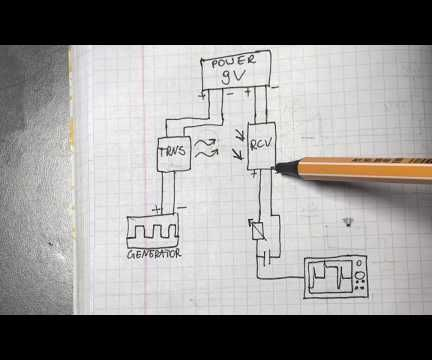 Infrared in Electronics Projects