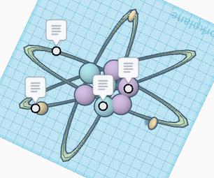 Aesthetic Atom Model