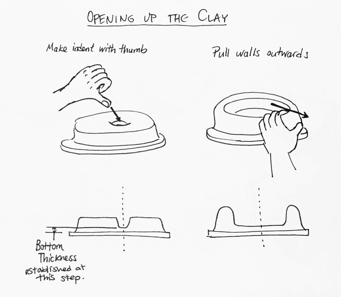 Wheel Throwing Basics