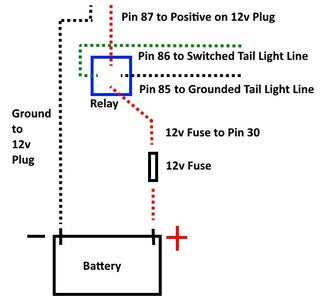Install a Switched 12v Power Outlet Onto Your Motorbike - Wiring It All Up
