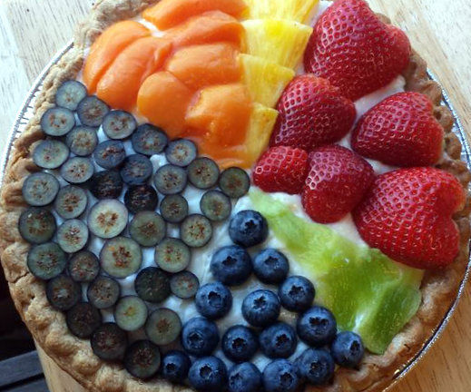 Pie Chart Fruit Tart