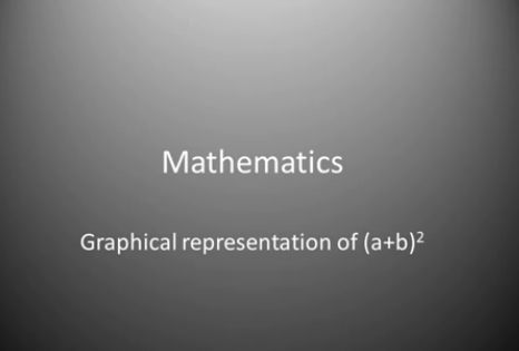 Graphically Prove (A+B)Squared