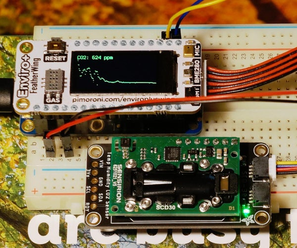 Plotting Carbon Dioxide Levels With the Pimoroni Enviro+ FeatherWing and Adafruit SCD-30