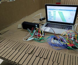 Educational Makey Makey Piano