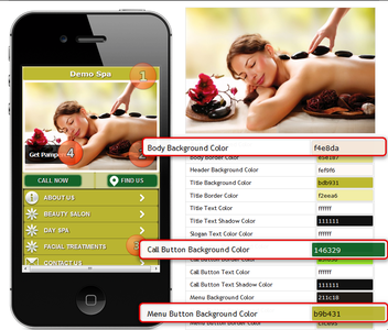 The Anatomy of Mobile Websites - Breaking the Parts.