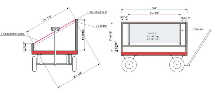 Wagon Frame