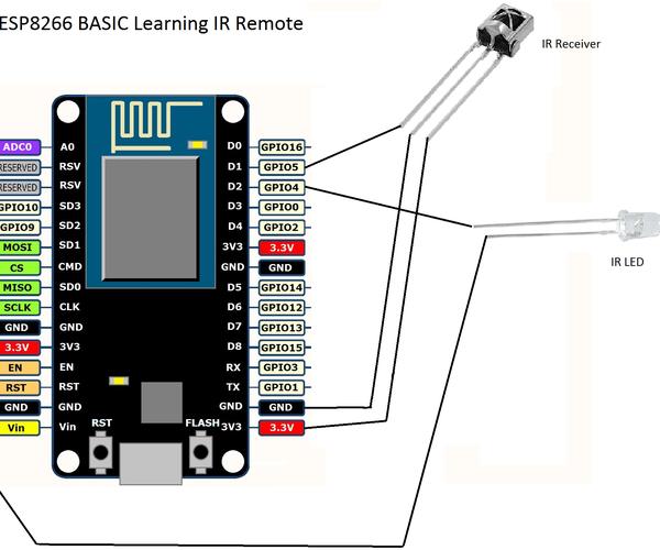Easiest ESP8266 Learning IR Remote Control Via WIFI