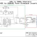 Adaptable 12vDC/220vAC Pure Sinewave Inverter