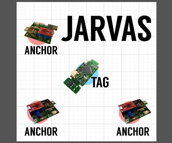 JARVAS Indoor Positioning System