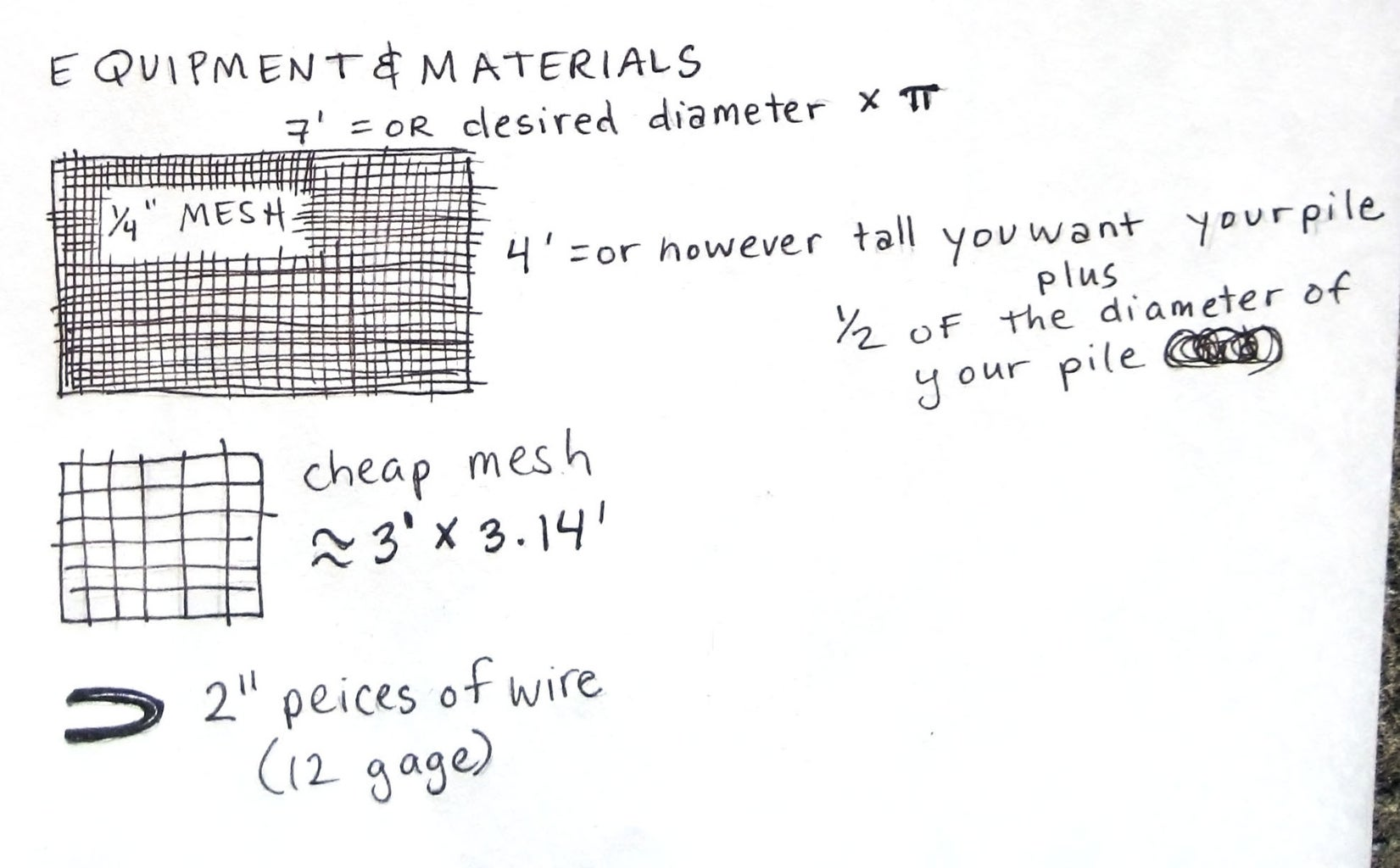 Equipment and Materials
