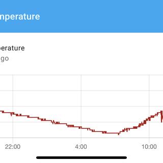 MQTT Swimming Pool Temperature Monitor