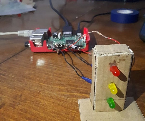 Twitter Sentiment Analysis With Raspberry Pi