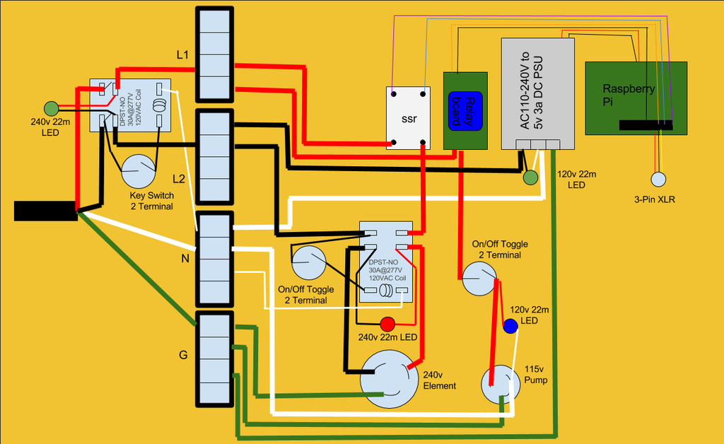 electric brewery control panel on the cheap  7 steps with