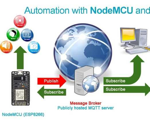 NodeMCU - What Are MQTT & Pubsubclient?