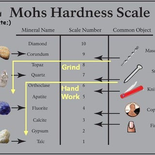 HardnesScale2.jpg
