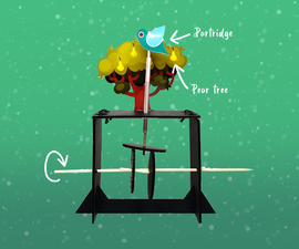 Partridge in a Pear Tree (Automata)
