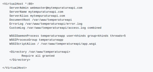 Creating the Temperature API