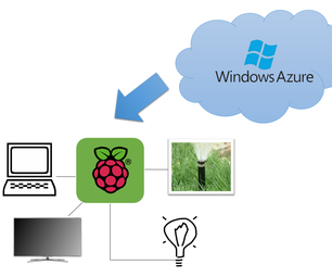 Use RPi, Azure, and Cortana to Automate your Home!