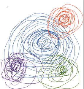 Draw As Many of Continuous Regression of Big to Small Circle