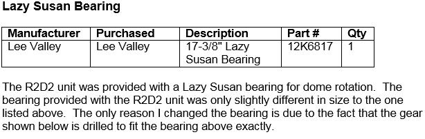 Lazy Susan Bearing