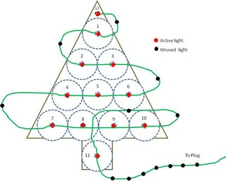 Christmas Tree Light Wiring Diagram from content.instructables.com