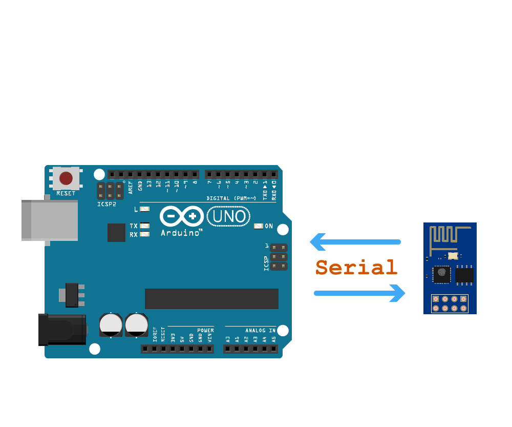 Simple ESP8266 <> Arduino Uno Software serial integration