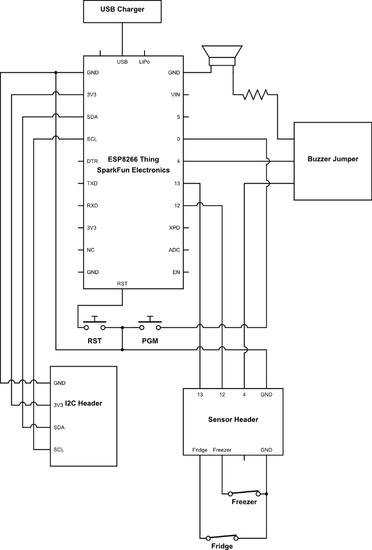 Schematic and Design Concepts