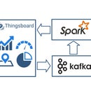 IoT Data Analytics With Apache Spark and Thingsboard