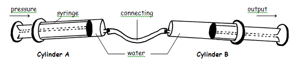 HOW TO CONNECT SYRINGE