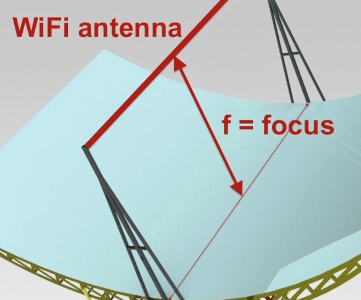 DIY - Parabolic WiFi Signal Booster