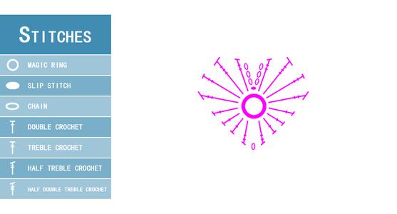 Chart / Pattern